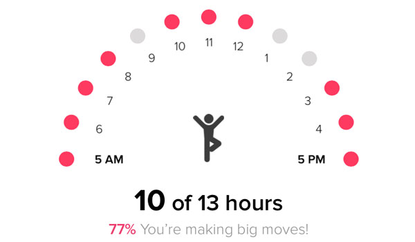 Forget Fitbit 10000 steps focus on hourly movements