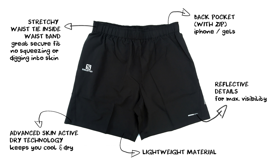 The Best Running Shorts for Men this Summer - salomon park 2-in-1 run short