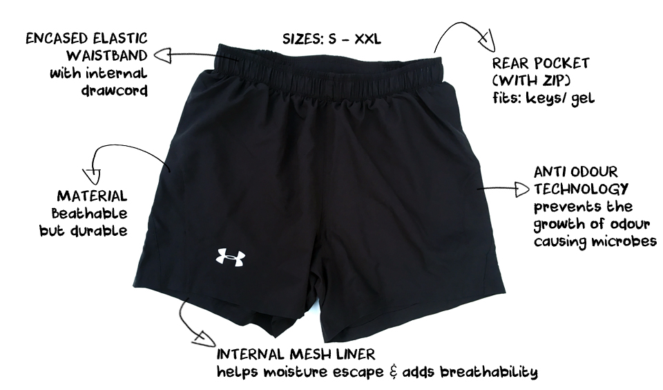 "The Best Running Shorts for Men this Summer - UA Launch 5"" Run Shorts"