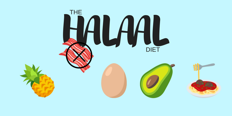 What Our Diets Say about Us - The Halaal Diet