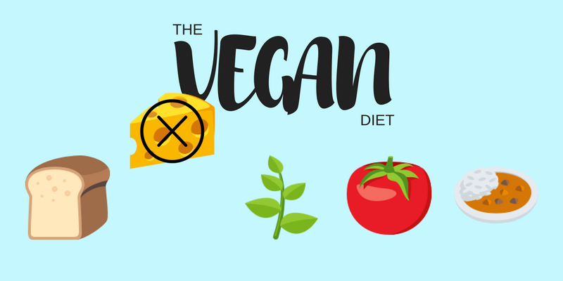 What Our Diets Say about Us - The Vegan Diet