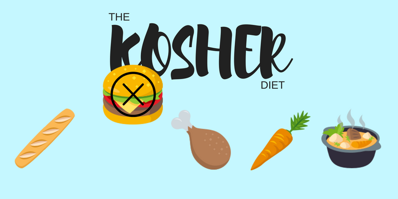 What Our Diets Say about Us - The Kosher Diet