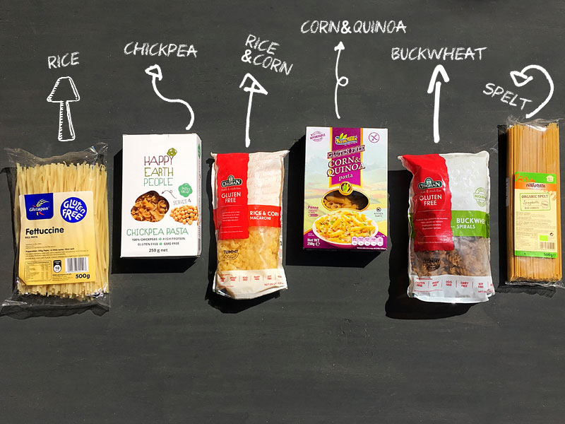 Your Guide to Gluten Free Pastas